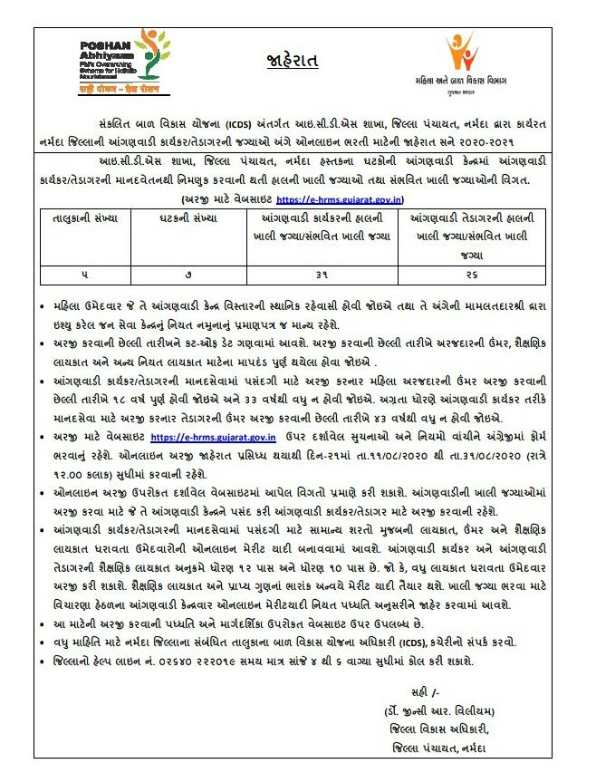 Narmada Anganwadi Advertisement  Bharti  2020