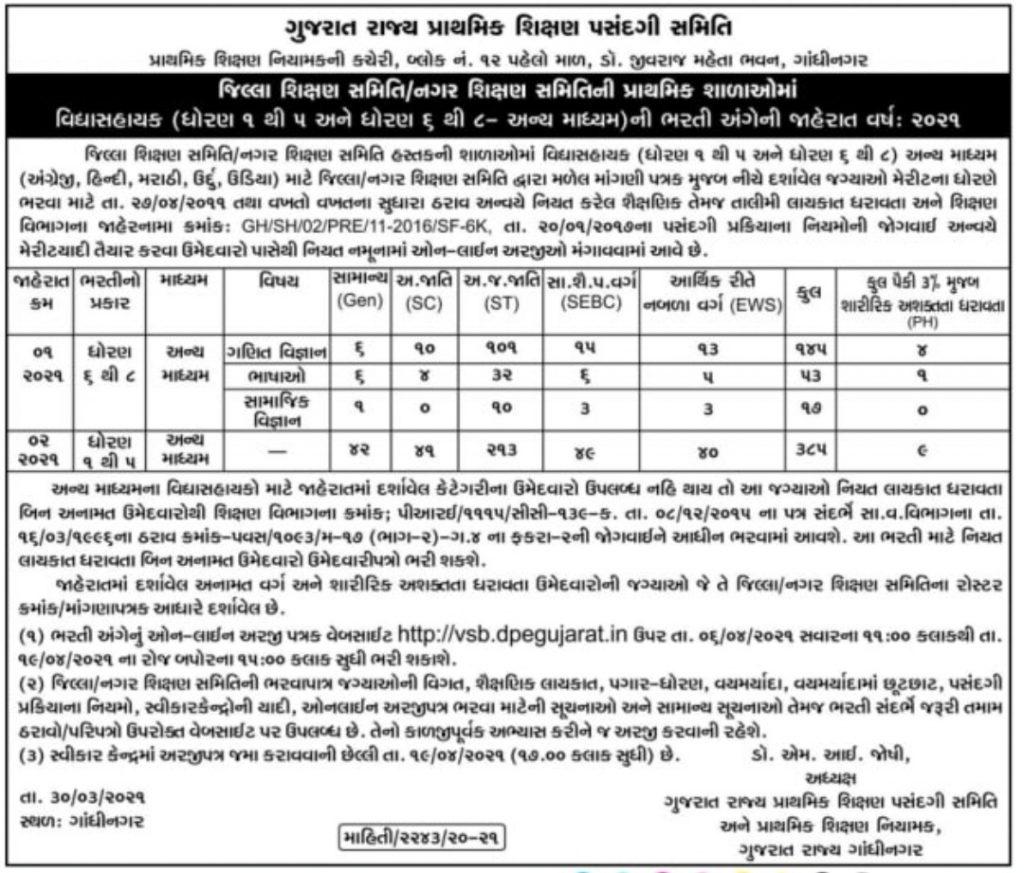 How To Apply Gujarat Vidhyasahayak Recruitment 2021