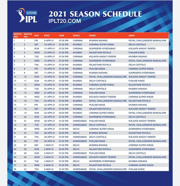 How To Watch IPL 2021 Live In Mobile Free